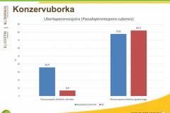 2019-03-03-konzervuborka